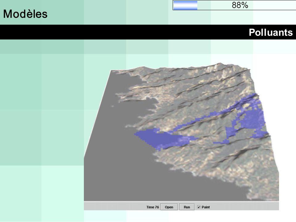 Modèles Polluants 88%