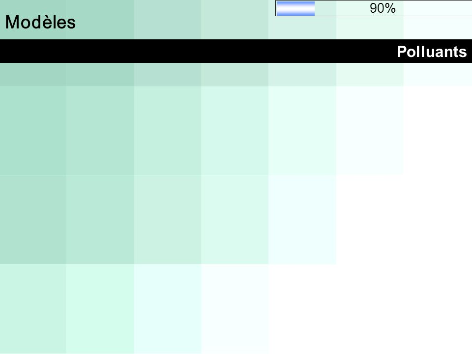 Modèles Polluants 90%