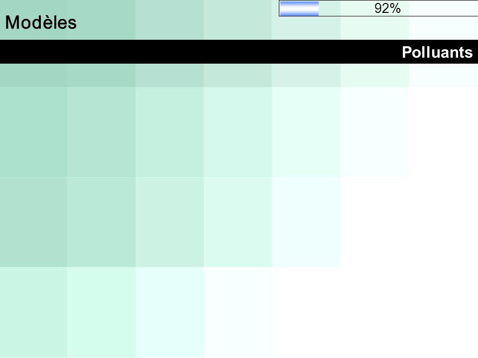 Modèles Polluants 92%