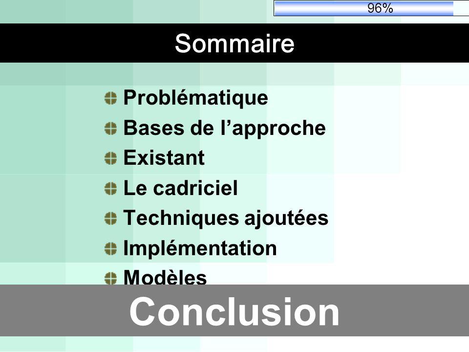 Sommaire Problématique Bases de lapproche Existant Le cadriciel Techniques ajoutées Implémentation Modèles Conclusion 96%