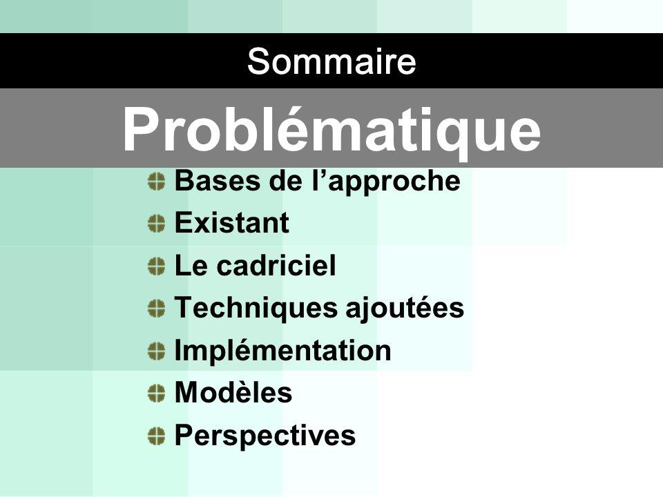 Sommaire Problématique Bases de lapproche Existant Le cadriciel Techniques ajoutées Implémentation Modèles Perspectives Problématique