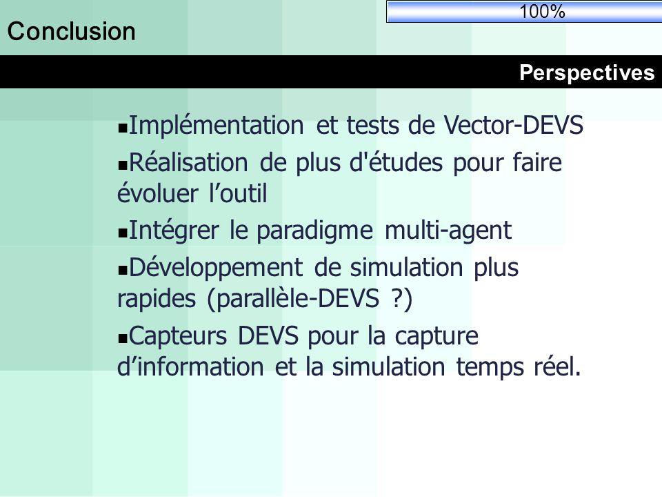 Conclusion Perspectives Implémentation et tests de Vector-DEVS Réalisation de plus d'études pour faire évoluer loutil Intégrer le paradigme multi-agen