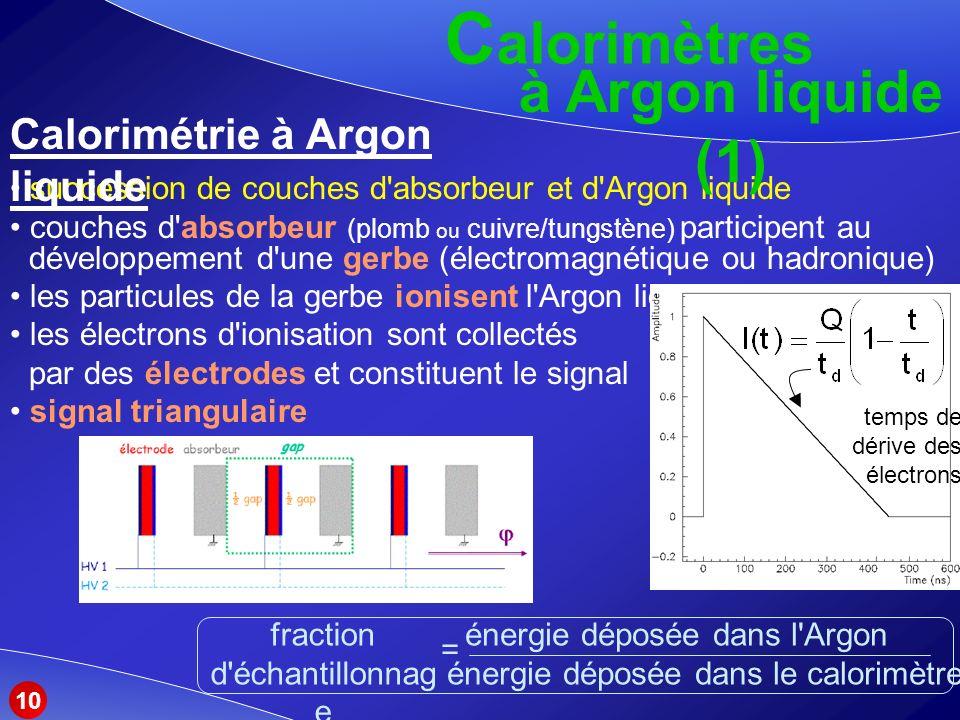 succession de couches d absorbeur et d Argon liquide couches d absorbeur (plomb ou cuivre/tungstène) participent au développement d une gerbe (électromagnétique ou hadronique) les particules de la gerbe ionisent l Argon liquide les électrons d ionisation sont collectés par des électrodes et constituent le signal signal triangulaire C alorimètres Calorimétrie à Argon liquide à Argon liquide (1) énergie déposée dans l Argon énergie déposée dans le calorimètre = fraction d échantillonnag e temps de dérive des électrons 10