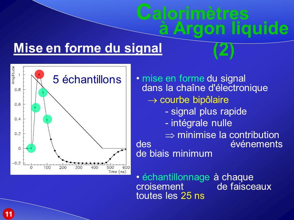 C alorimètres à Argon liquide (2) Mise en forme du signal mise en forme du signal dans la chaîne d électronique courbe bipôlaire - signal plus rapide - intégrale nulle minimise la contribution des événements de biais minimum échantillonnage à chaque croisement de faisceaux toutes les 25 ns 11 5 échantillons