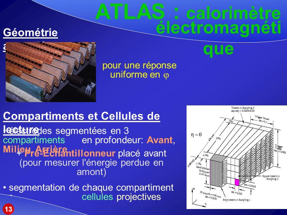 ATLAS : calorimètre Géométrie accordéon électromagnéti que Compartiments et Cellules de lecture électrodes segmentées en 3 compartiments en profondeur: Avant, Milieu, Arrière segmentation de chaque compartiment en cellules projectives + Pré-Echantillonneur placé avant (pour mesurer l énergie perdue en amont) pour une réponse uniforme en 13