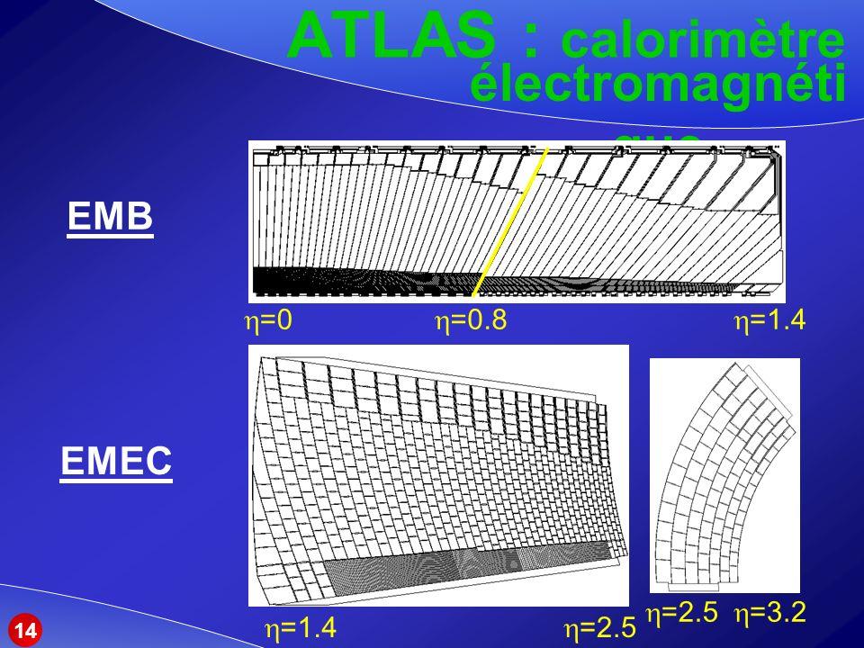 ATLAS : calorimètre EMB électromagnéti que EMEC =0 =0.8 =1.4 =2.5 =3.2 =1.4 14