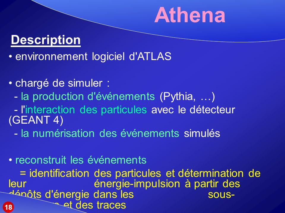 Athena Description environnement logiciel d ATLAS chargé de simuler : - la production d événements (Pythia, …) - l interaction des particules avec le détecteur (GEANT 4) - la numérisation des événements simulés reconstruit les événements = identification des particules et détermination de leur énergie-impulsion à partir des dépôts d énergie dans les sous- détecteurs et des traces 18