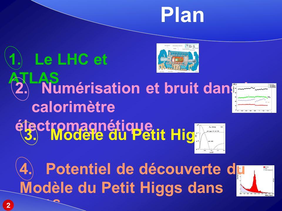 Hypothèses (2) Z H et W H découverts, et masses connues désintégration leptonique Z H ee L.dt = 300 fb -1 53