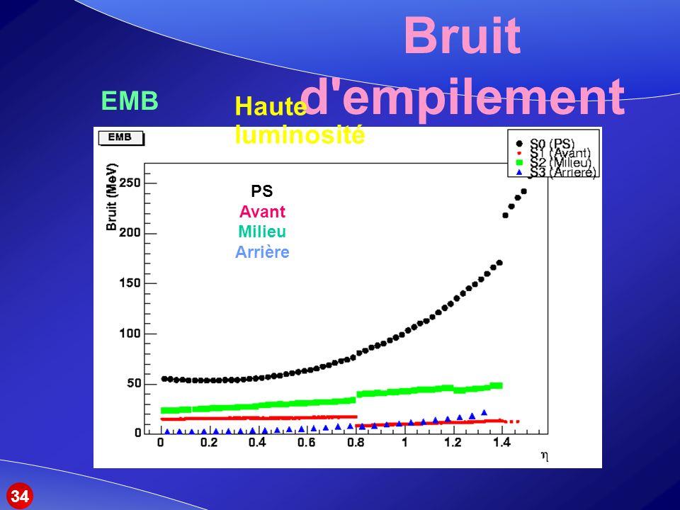 Bruit d empilement EMB PS Avant Milieu Arrière Haute luminosité 34