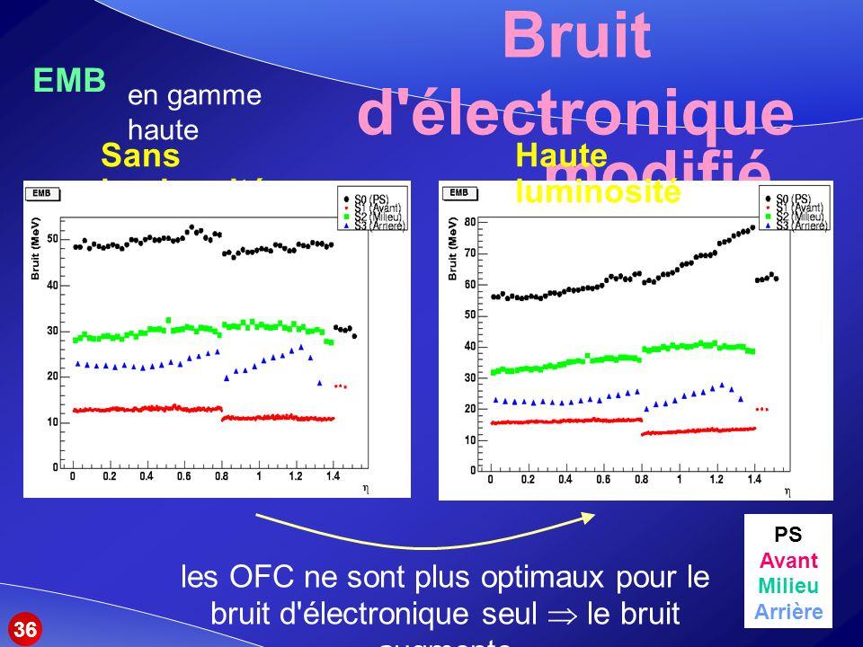 Bruit d électronique Sans luminosité modifié Haute luminosité EMB PS Avant Milieu Arrière les OFC ne sont plus optimaux pour le bruit d électronique seul le bruit augmente 36 en gamme haute