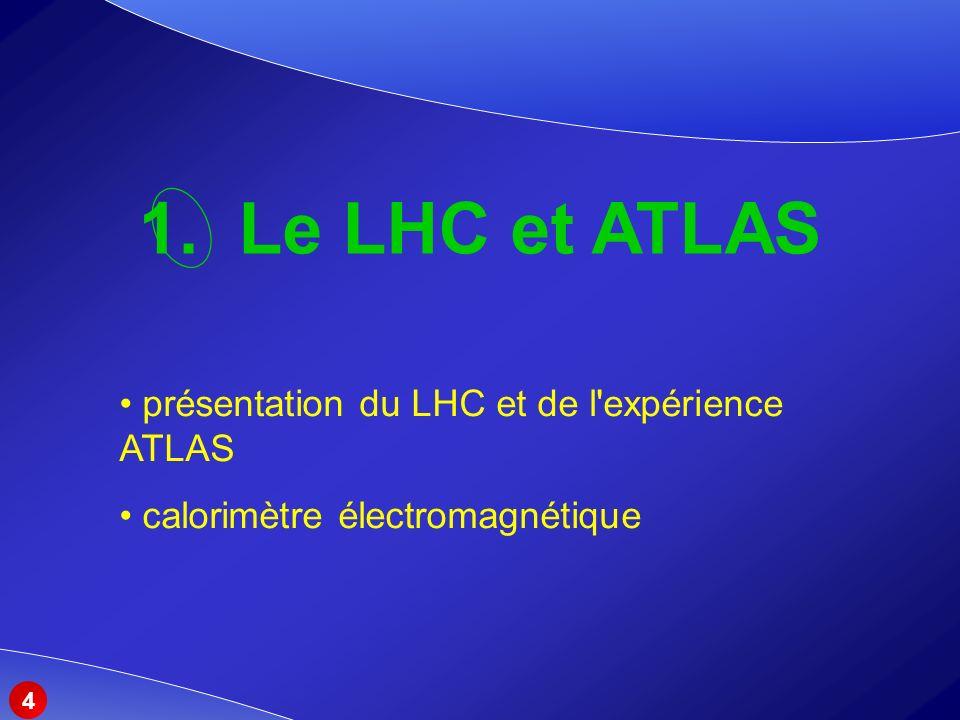Le LHC en bref Large Hadron Collider collisionneur circulaire de 27 km de diamètre en construction au Cern premières collisions en 2007 proton-proton : s=14 TeV 4, 3 km luminosité : 2.10 33 cm -2 s -1 10 34 cm -2 s -1 - basse : 20fb -1 / an - haute : 100fb -1 / an taux de collisions : 40 MHz 5