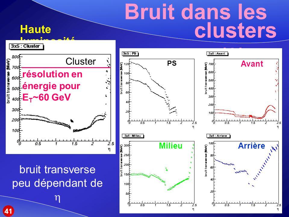 Bruit dans les Haute luminosité clusters (3) bruit transverse peu dépendant de Cluster Milieu PS Avant Arrière 41 résolution en énergie pour E T ~60 GeV