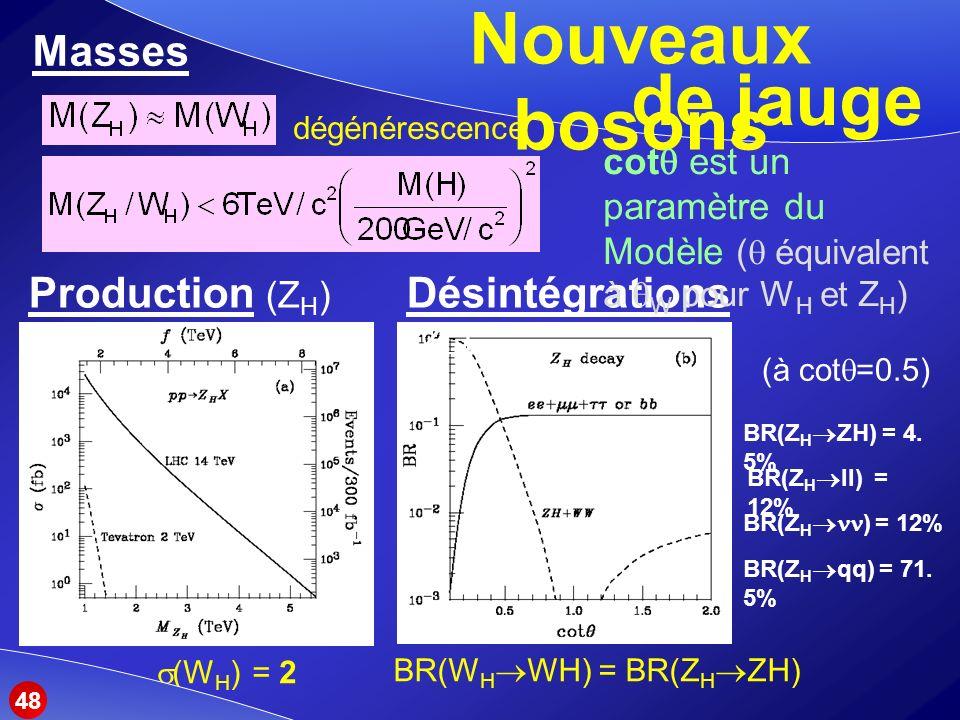 Nouveaux bosons … de jauge Désintégrations (Z H ) Production (Z H ) Masses cot est un paramètre du Modèle ( équivalent à W pour W H et Z H ) (W H ) = 2 (Z H ) BR(W H WH) = BR(Z H ZH) dégénérescence 48 BR(Z H ll) = 12% BR(Z H ) = 12% BR(Z H ZH) = 4.