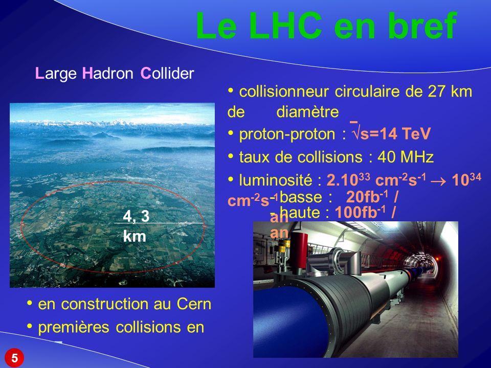 Quark top lourd Modèle du Les idées Petit Higgs (1) Supersymétr ie boson s fermion s nouveaux bosons nouveaux fermions annulation s nouveau quark t nouveaux bosons boson s quark t annulation s Divergences quadratiques pseudo- bosons de Goldstone masse légère bosons de Goldston e sans masse Champs et symétries Petit Higgs NB : H du Modèle Standard est conservé avec les mêmes propriétés (BR …) 0 + ++ Higgs lourds T Bosons de jauge lourds Z H W H A H brisure de symétrie symétrie globale SU(2) L U(1) Y symétrie locale SU(5) échelle de Planck brisure de symétrie électrofaibl e SO(5) échelle électrofaible Nouvelles particules 46