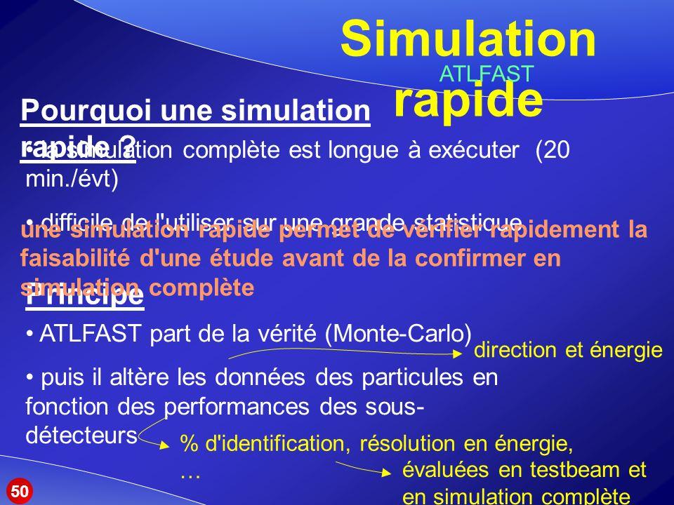 Simulation rapide Pourquoi une simulation rapide .