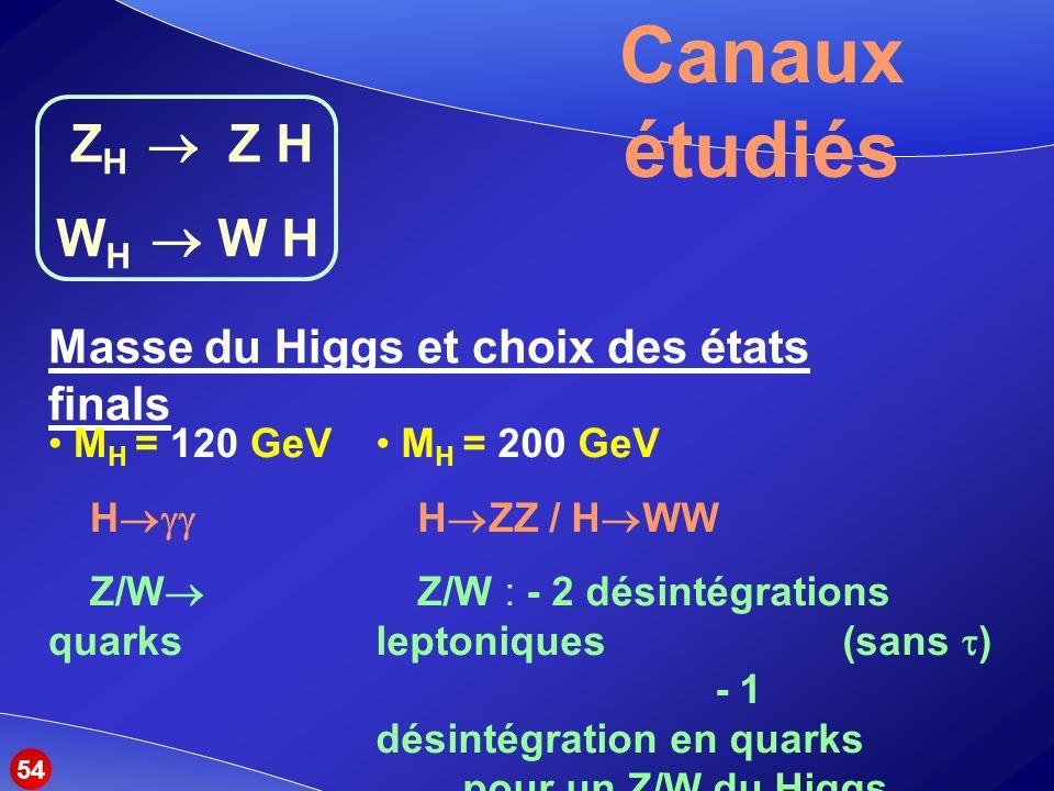 Canaux étudiés Masse du Higgs et choix des états finals M H = 120 GeV H Z/W quarks Z H Z H W H 54 M H = 200 GeV H ZZ / H WW Z/W : - 2 désintégrations leptoniques (sans ) - 1 désintégration en quarks pour un Z/W du Higgs
