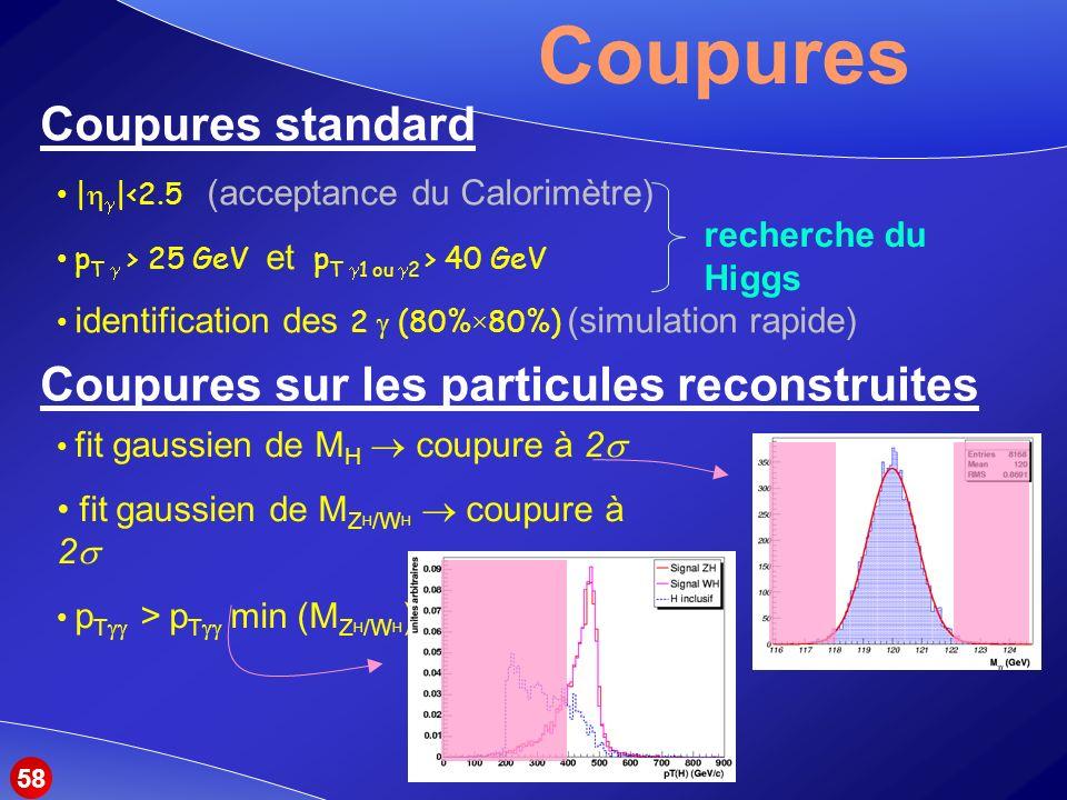 Coupures Coupures standard | |<2.5 (acceptance du Calorimètre) p T > 25 GeV et p T 1 ou 2 > 40 GeV identification des 2 (80%×80%) (simulation rapide) recherche du Higgs Coupures sur les particules reconstruites fit gaussien de M H coupure à 2 fit gaussien de M Z H /W H coupure à 2 p T > p T min (M Z H /W H ) 58