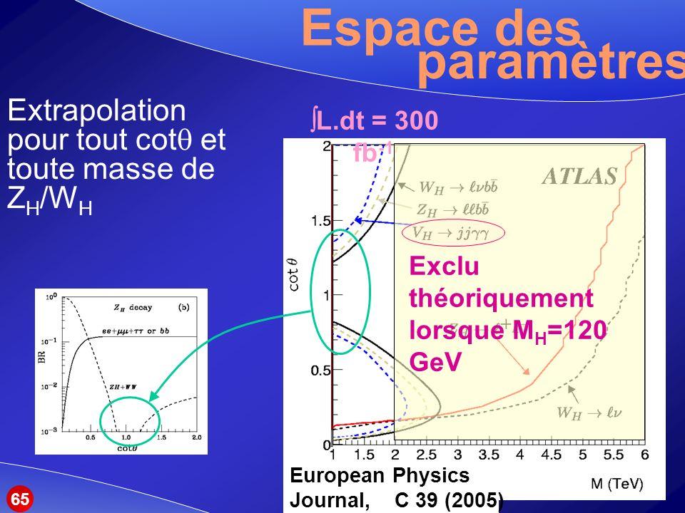 Espace des Extrapolation pour tout cot et toute masse de Z H /W H paramètres L.dt = 300 fb -1 Exclu théoriquement lorsque M H =120 GeV 65 European Physics Journal, C 39 (2005) 13-24