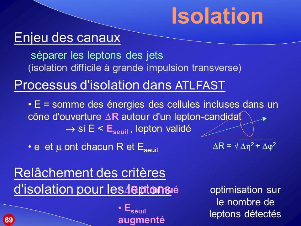 E = somme des énergies des cellules incluses dans un cône d ouverture R autour d un lepton-candidat si E < E seuil, lepton validé e - et ont chacun R et E seuil Isolation Processus d isolation dans ATLFAST Relâchement des critères d isolation pour les leptons R diminué E seuil augmenté Enjeu des canaux séparer les leptons des jets (isolation difficile à grande impulsion transverse) R = 2 + 2 optimisation sur le nombre de leptons détectés 69
