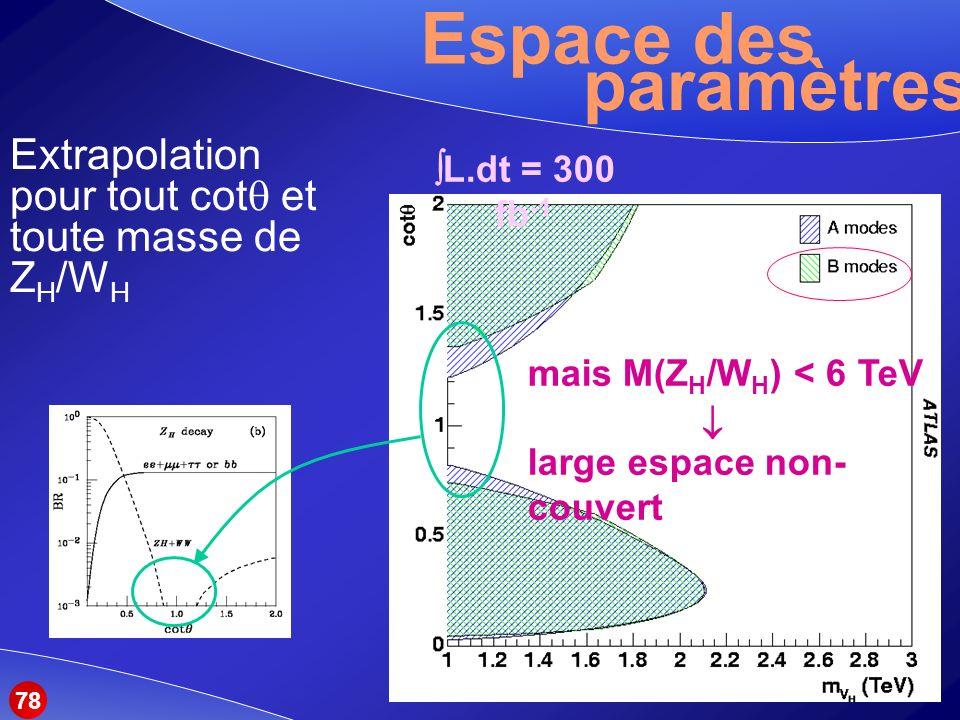 Espace des Extrapolation pour tout cot et toute masse de Z H /W H paramètres L.dt = 300 fb -1 mais M(Z H /W H ) < 6 TeV large espace non- couvert 78