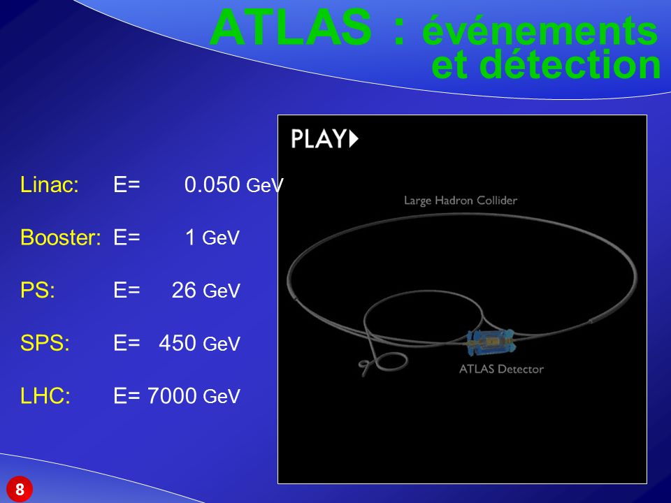 Reconstruction inclusive Signal Z H 120.4 Signal W H 236.4 Bruit H81.8 Bruit 61.3 Sign.