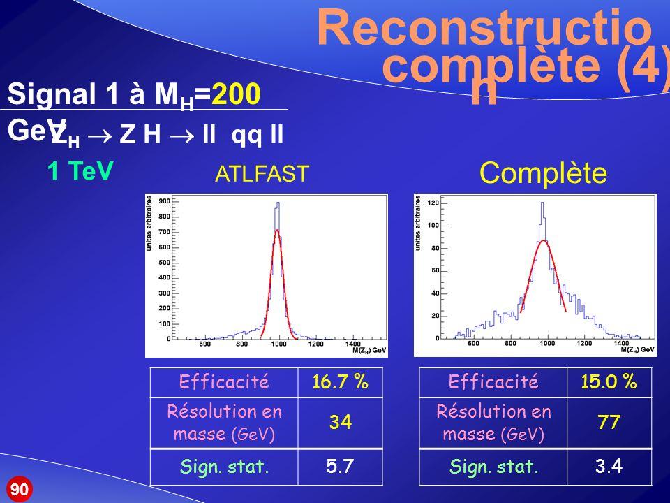 Reconstructio n complète (4) Signal 1 à M H =200 GeV ATLFAST Complète Efficacité16.7 % Résolution en masse (GeV) 34 Sign.