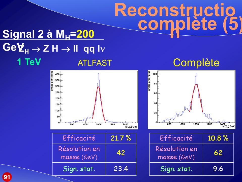 Reconstructio n complète (5) Signal 2 à M H =200 GeV ATLFAST Complète Z H Z H ll qq l 1 TeV Efficacité21.7 % Résolution en masse (GeV) 42 Sign.