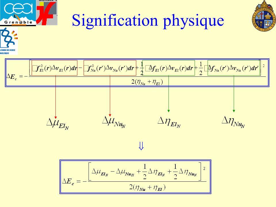 Signification physique )(2 ) () ( 2 1 )()( 2 1 ) () ()()( 200 ElNu El Nu El c drrvrf rvrf rvrf rvrf E