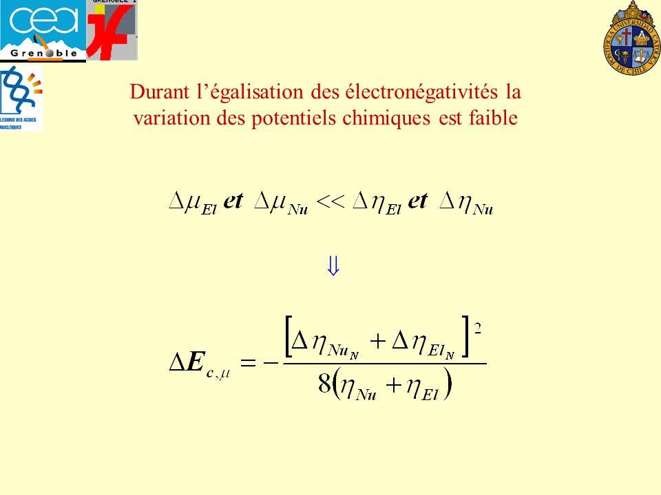 Durant légalisation des électronégativités la variation des potentiels chimiques est faible