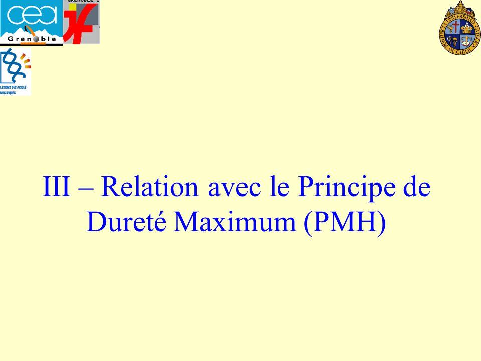 III – Relation avec le Principe de Dureté Maximum (PMH)