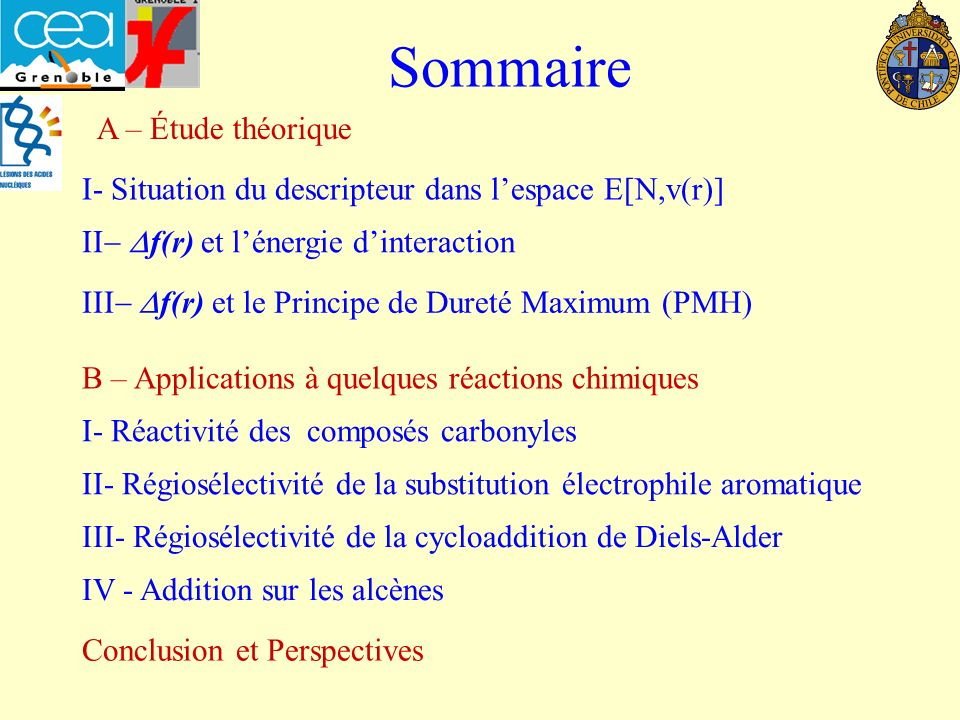 Perspectives : Réactions Radicalaires* The Chemical Basis of Radiation Biology C.