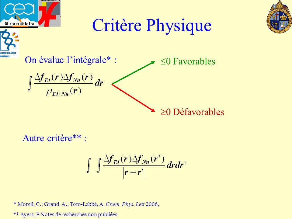 Critère Physique On évalue lintégrale* : 0 Favorables 0 Défavorables Autre critère** : * Morell, C.; Grand, A.; Toro-Labbé, A.