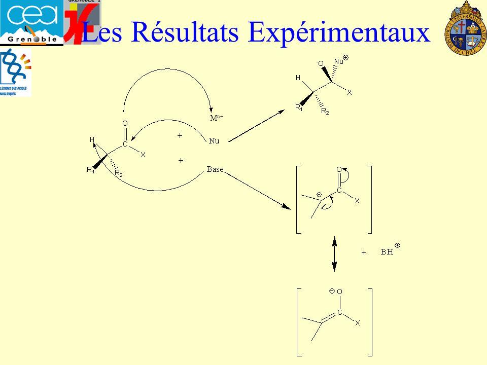 Les Résultats Expérimentaux M n+