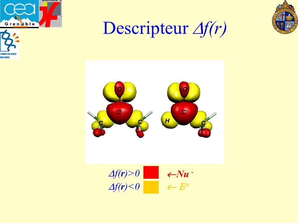 Descripteur f(r) Nu - f(r)>0 f(r)<0