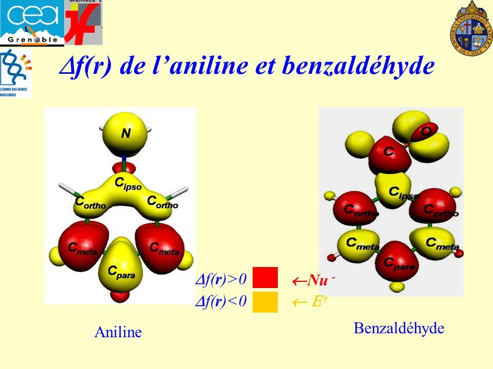 f(r) de laniline et benzaldéhyde Aniline Benzaldéhyde Nu - f(r)>0 f(r)<0