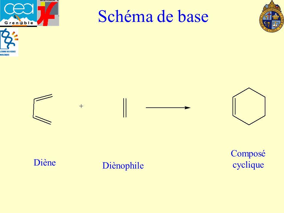 Schéma de base Diène Diènophile Composé cyclique
