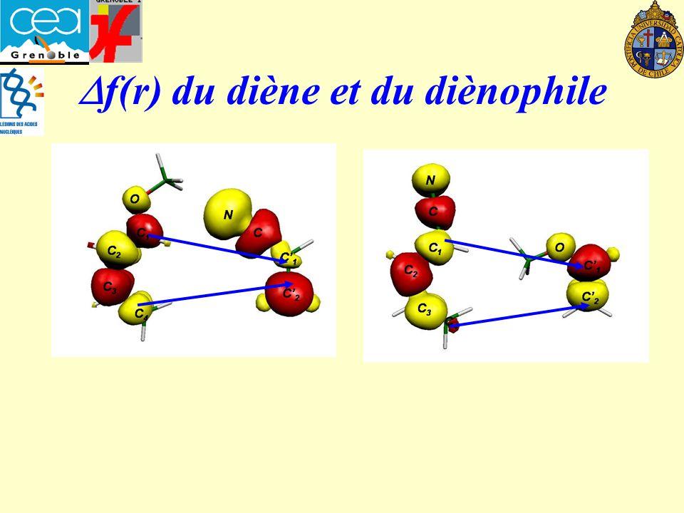 f(r) du diène et du diènophile
