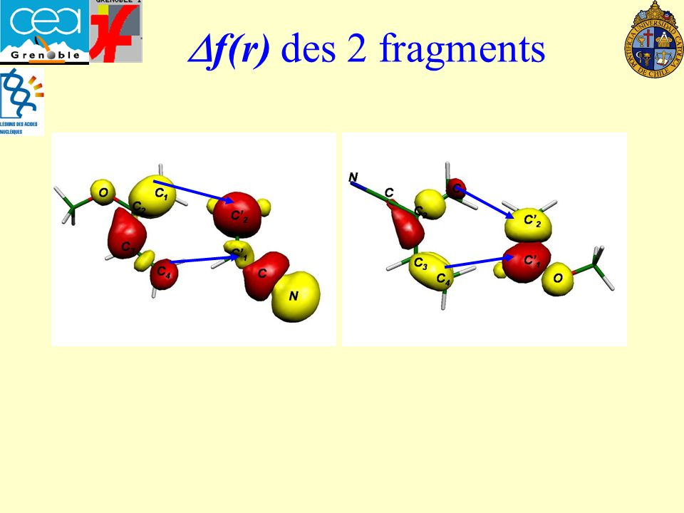 f(r) des 2 fragments