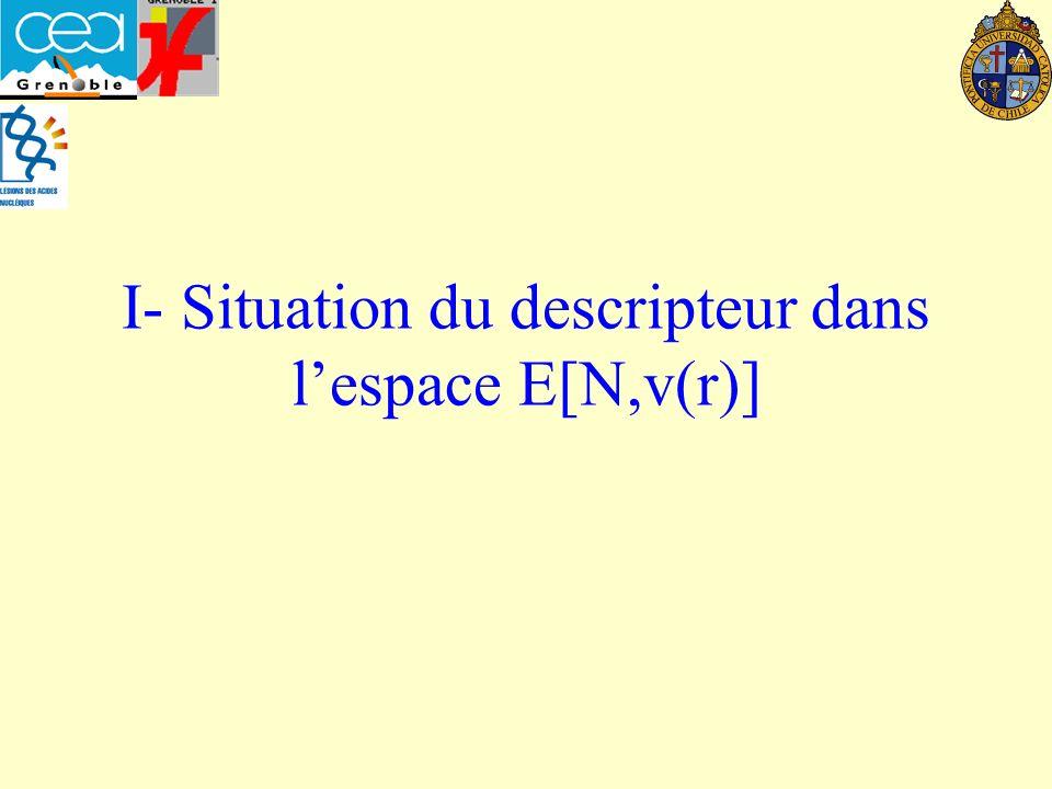 I- Situation du descripteur dans lespace E[N,v(r)]