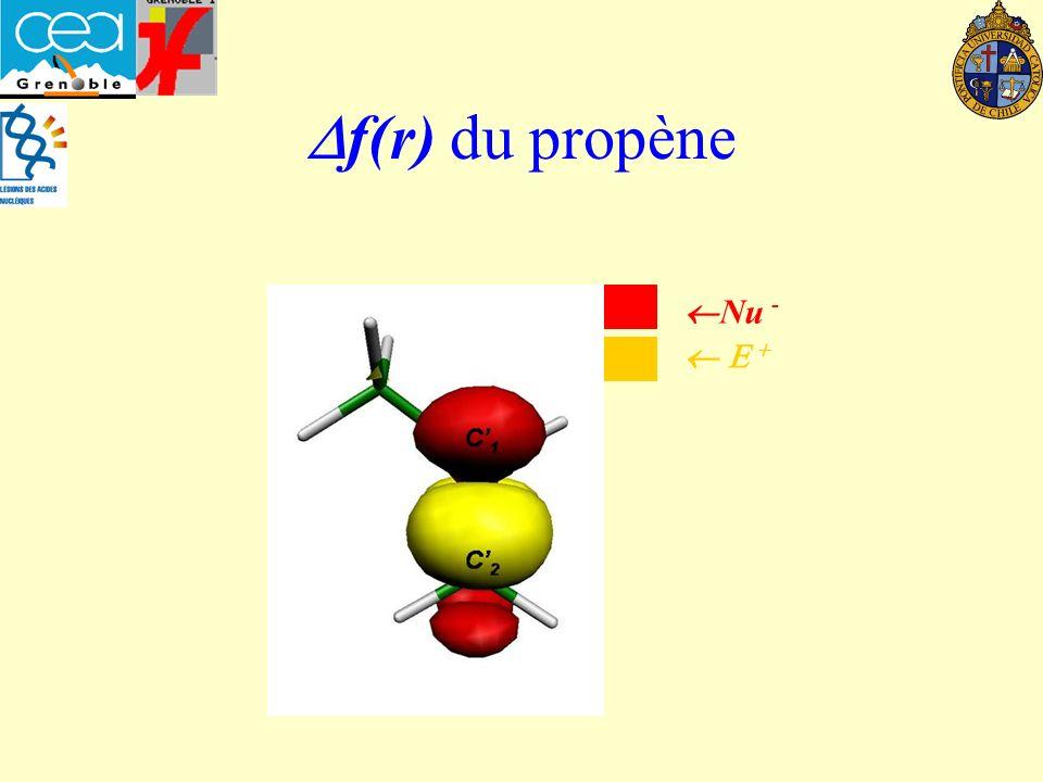 f(r) du propène Nu -