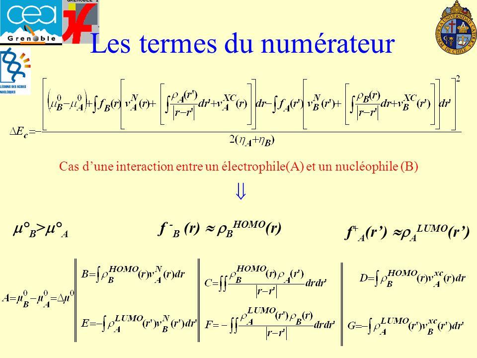 Les termes du numérateur Cas dune interaction entre un électrophile(A) et un nucléophile (B) ° B > ° A f - B (r) B HOMO (r) f + A (r) A LUMO (r)