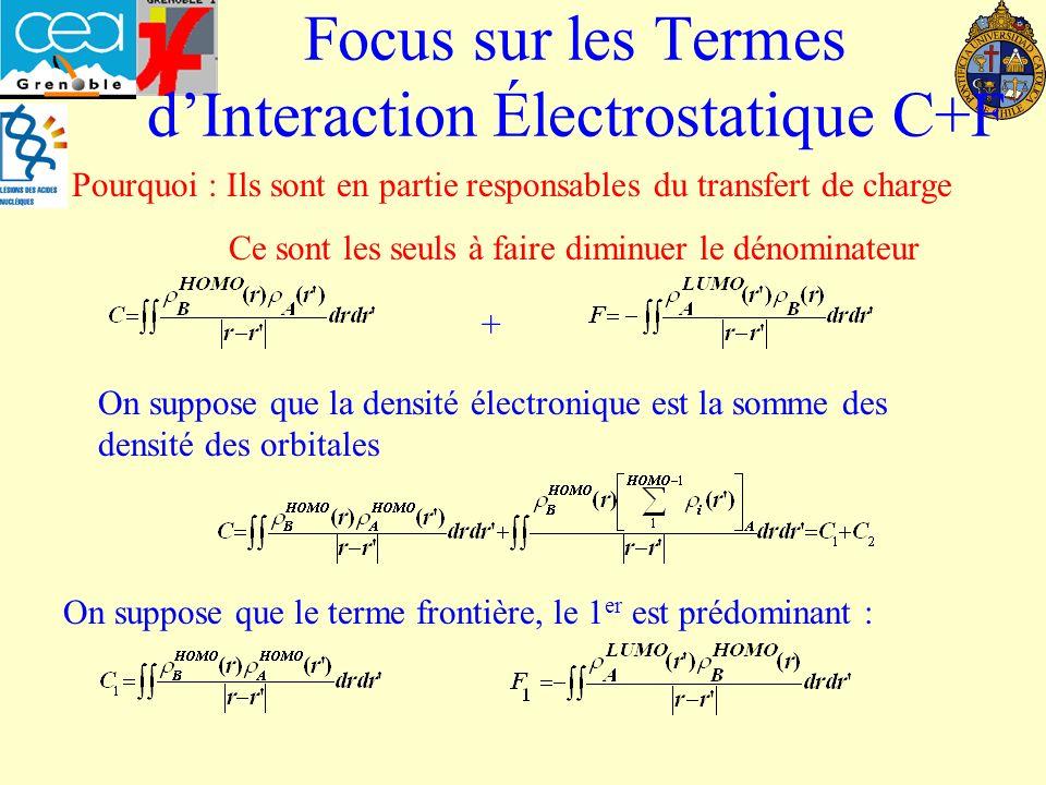 Focus sur les Termes dInteraction Électrostatique C+F Pourquoi : Ils sont en partie responsables du transfert de charge Ce sont les seuls à faire diminuer le dénominateur + On suppose que la densité électronique est la somme des densité des orbitales On suppose que le terme frontière, le 1 er est prédominant :