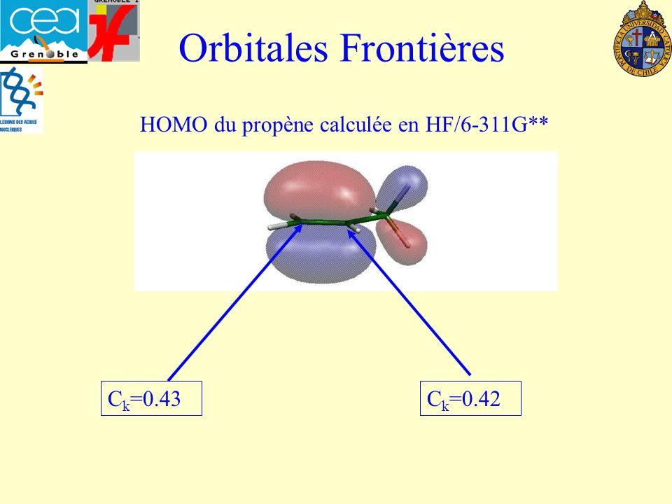 Orbitales Frontières C k =0.43C k =0.42 HOMO du propène calculée en HF/6-311G**