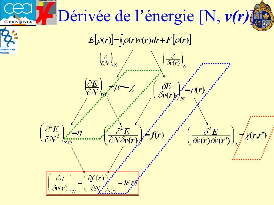 Propriétés Globales: Approximation des différences finies et le théorème de Koopmans : HOMO LUMO E µ