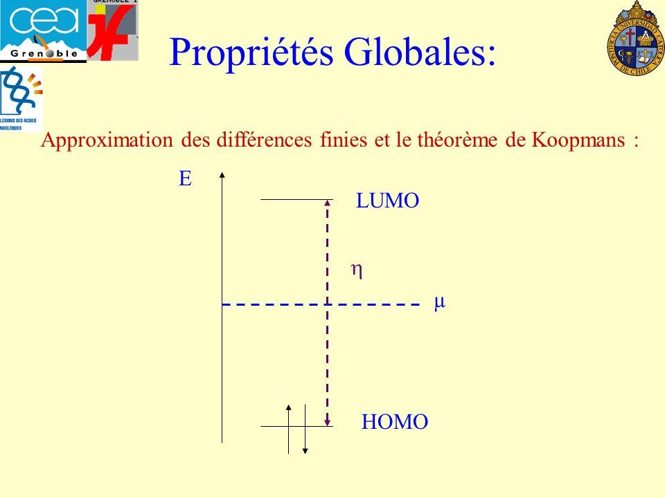 Propriétés locales : Fonctions de Fukui 3 dérivées peuvent être définies : La fonction f + (r) caractérise la réactivité vis à vis dune attaque nucléophile La fonction f - (r) caractérise la réactivité vis à vis dune attaque électrophile La fonction f ° (r) est définie comme