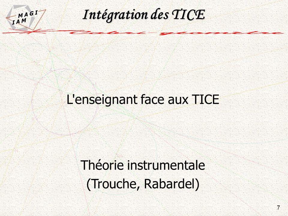 Théorie instrumentale (Trouche, Rabardel) 7 Intégration des TICE L'enseignant face aux TICE