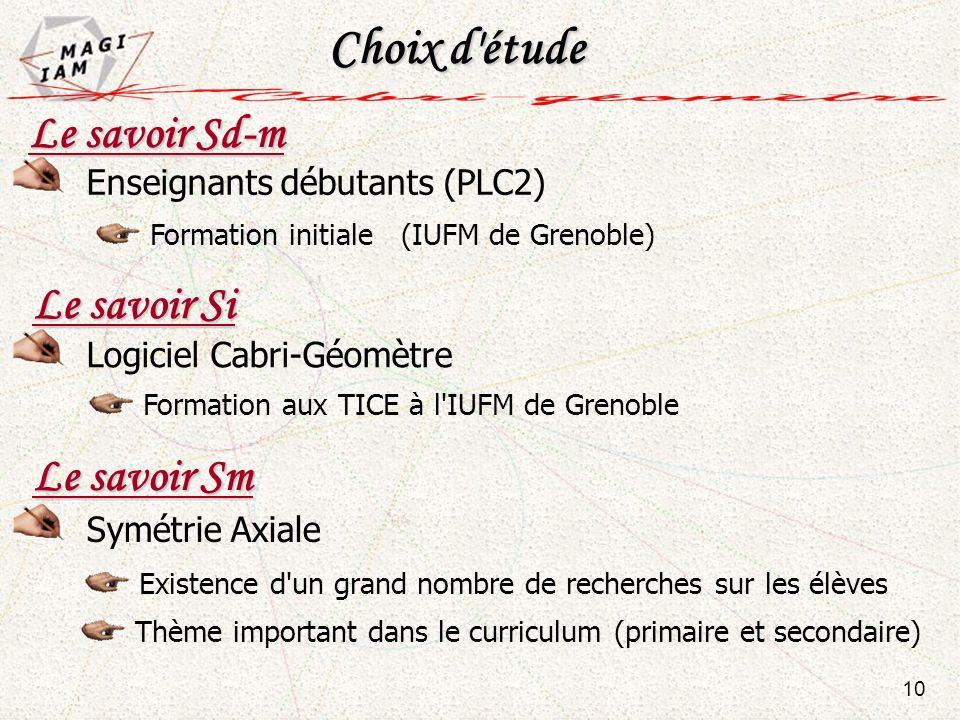 Choix d'étude Choix d'étude Formation initiale (IUFM de Grenoble) 10 Enseignants débutants (PLC2) Symétrie Axiale Le savoir Sd-m Le savoir Si Formatio