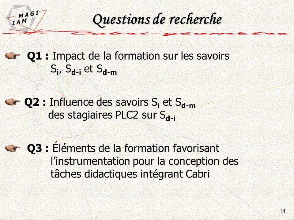 Q1 : Impact de la formation sur les savoirs S i, S d-i et S d-m Q2 : Influence des savoirs S i et S d-m des stagiaires PLC2 sur S d-i Questions de rec