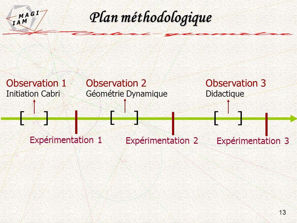 Observation 2 Géométrie Dynamique Observation 1 Initiation Cabri Expérimentation 2 Expérimentation 3 Observation 3 Didactique Plan méthodologique Expé