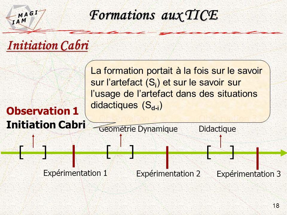 Observation 2 Géométrie Dynamique Observation 1 Initiation Cabri Expérimentation 2 Expérimentation 3 Observation 3 Didactique Expérimentation 1 [ ] Fo